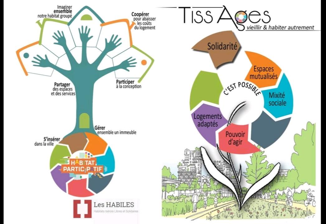 Tiss Ages Groupe En Projet Sur La Region Grenobloise Recrute Sur Le Theme Vieillir Ensemble Grenoble Groupes Projets En Recherche De Membres Les Habiles